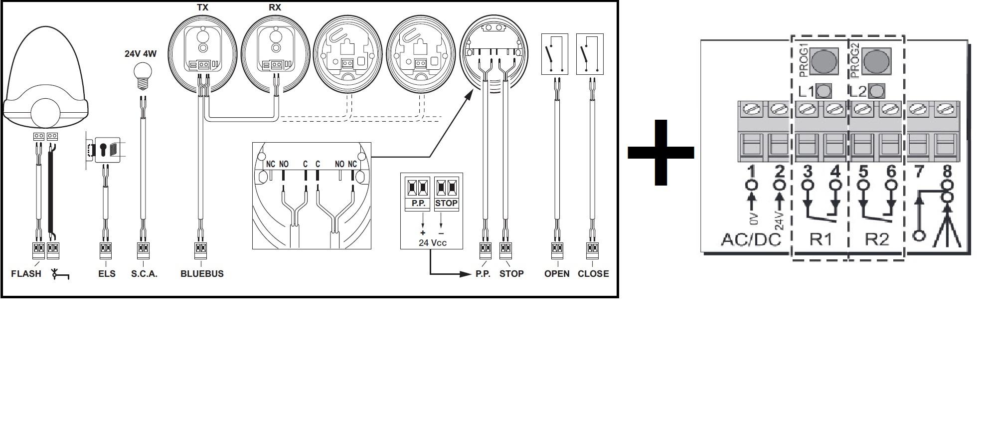branchement recepteur rts et moteur nice hykekit