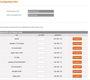 Sommfy Reglages Livebox DNS.JPG