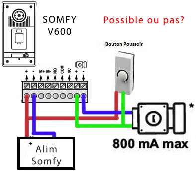 bouton poussoir pour lib rer une g che sur visiophone v400 avec r ponse s. Black Bedroom Furniture Sets. Home Design Ideas
