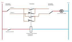 Schéma de principe du branchement par contacteur 2NO 2NF.png