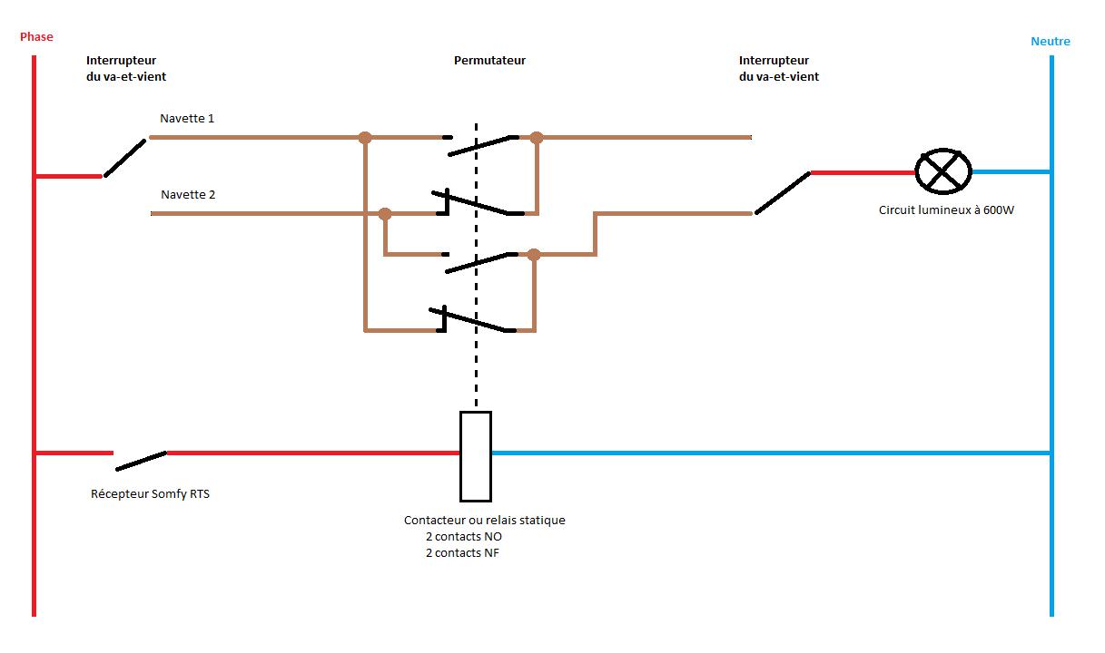 Commmander un va et vient par t lecommande rts avec for Branchement electrique exterieur