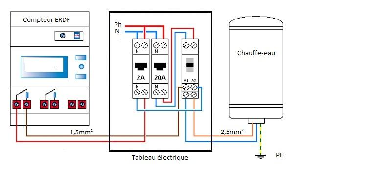 Comment brancher le capteur de consommation lectrique - Consommation electrique chauffe eau ...