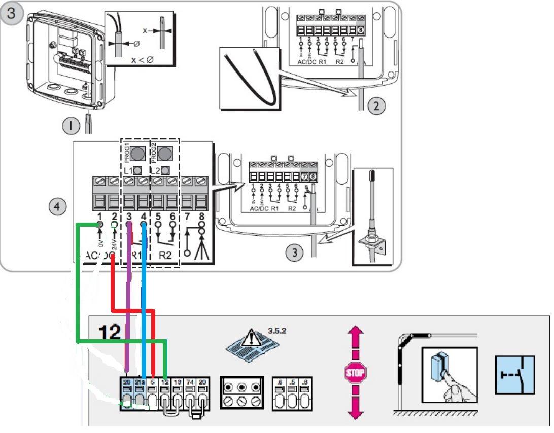 Branchement recepteur rts moteur promatic porte de - Moteur porte de garage hormann supramatic ...