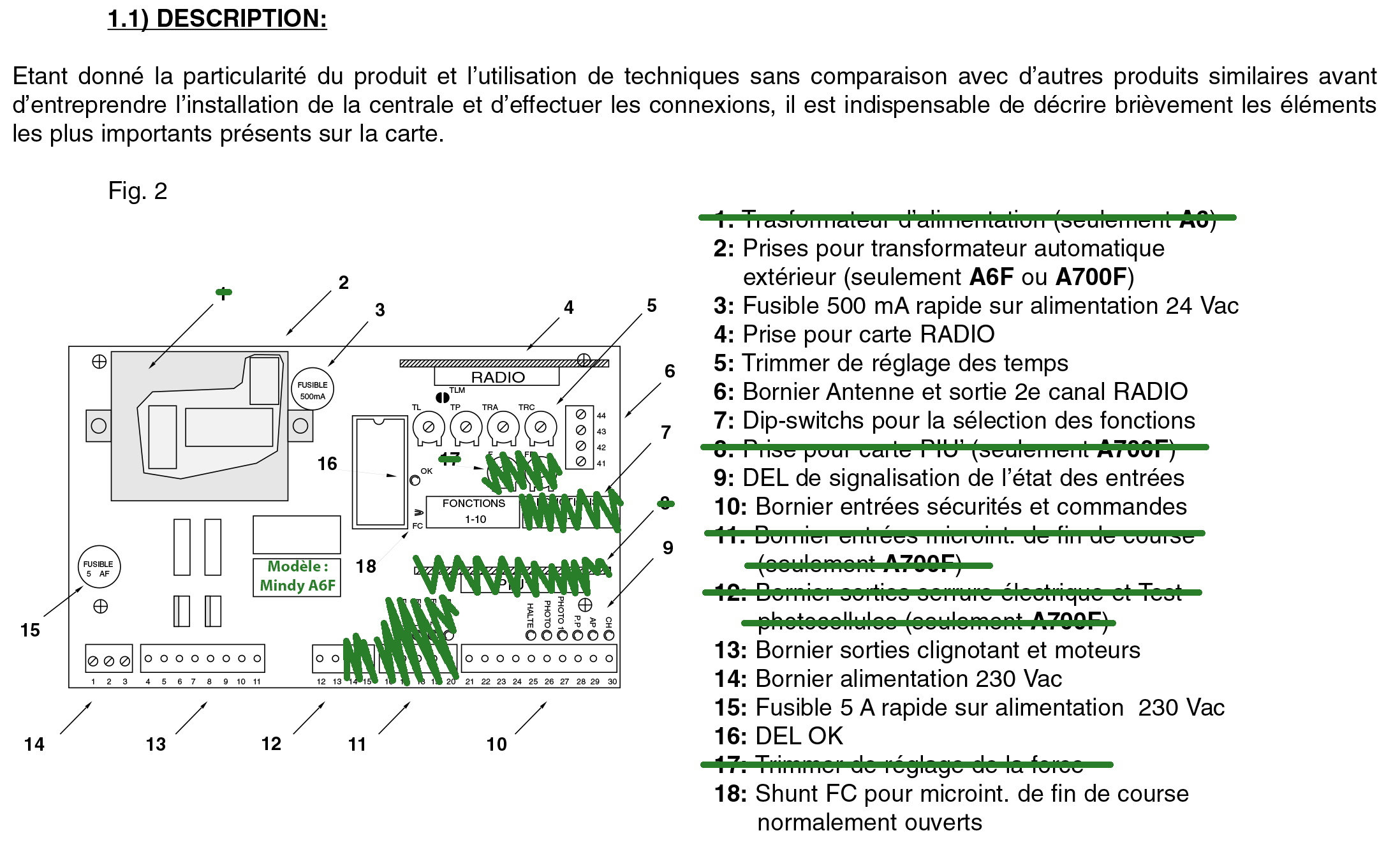 Comment Motoriser Un Portail destiné branchement récepteur extérieur rts somfy sur motorisation de