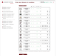Liste des elements kavlak.PNG