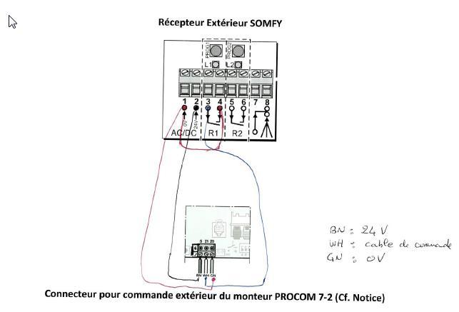 cablage recepteur exterieur rts    procom 7-2