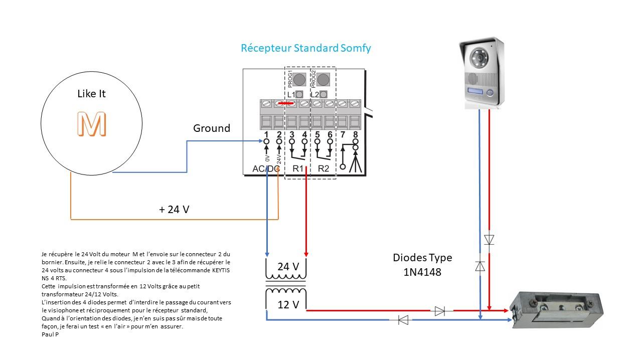 Gache lectrique sur portillon et t l commande r solue for Gache electrique exterieur