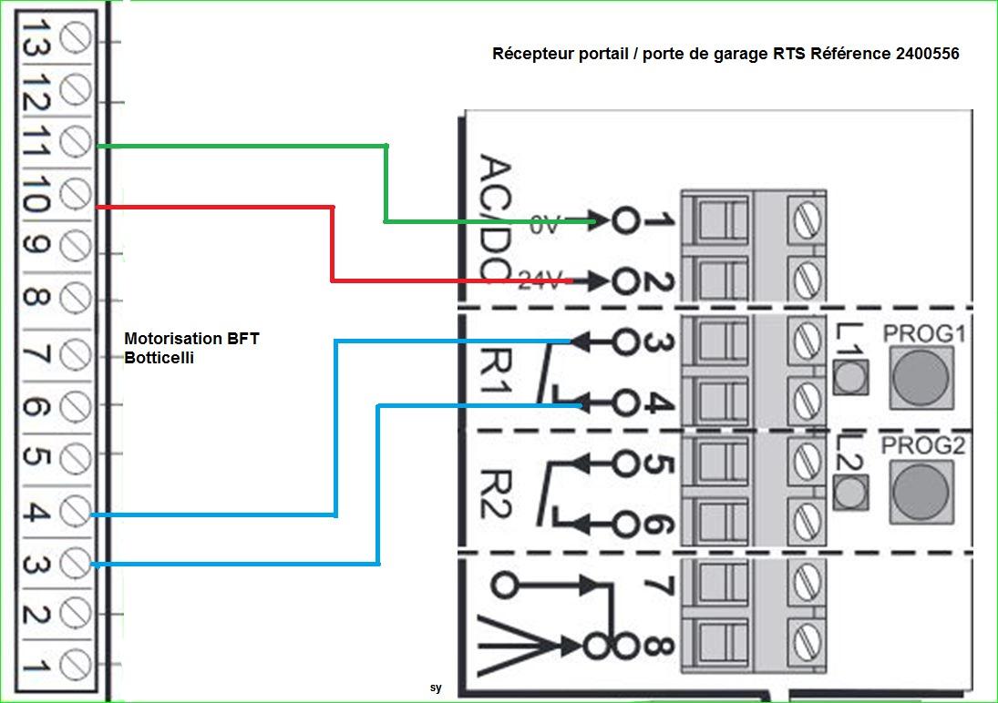 Sch ma de c blage entre r cepteur universel somfy et moteur bft porte de garage avec r ponse s - Recepteur porte de garage ...