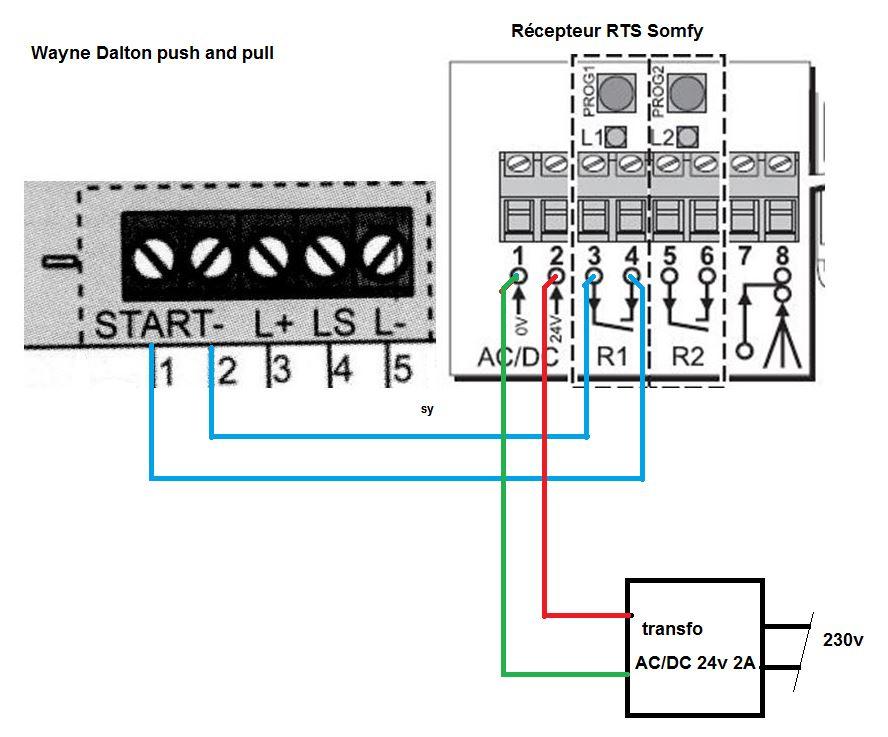 Installation radio recepteur et porte de garage r solue - Recepteur porte de garage ...