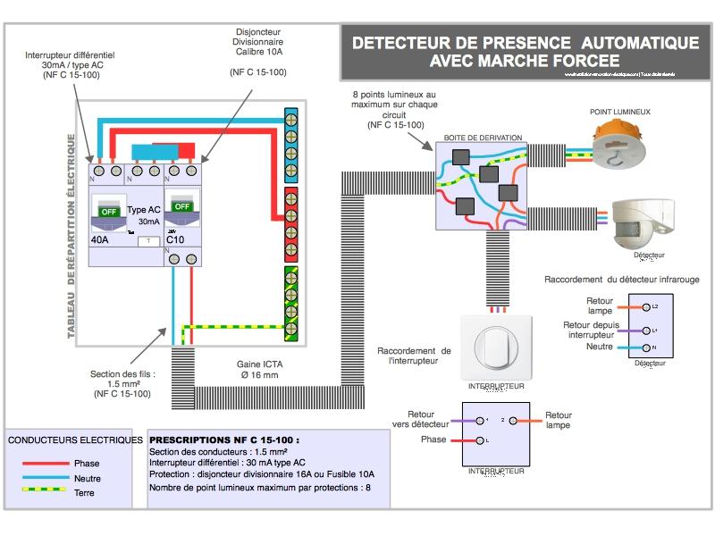 Schema Electrique Detecteur Presence Automatique Marche Forcee
