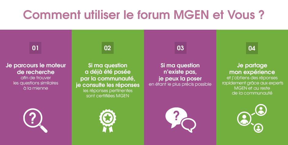 Comment utiliser le forum MGEN et Vous.jpg