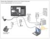 Somfy Alarme 20180404 SS Pb Rtc Branchement sur box ADSL.png