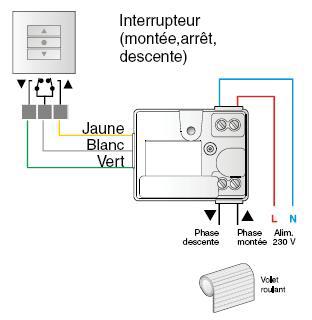brancher un interrupteur somfy compatible tahoma sur tyxia 4630 avec r ponse s. Black Bedroom Furniture Sets. Home Design Ideas