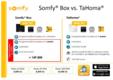 Somfy box vs Tahoma.PNG