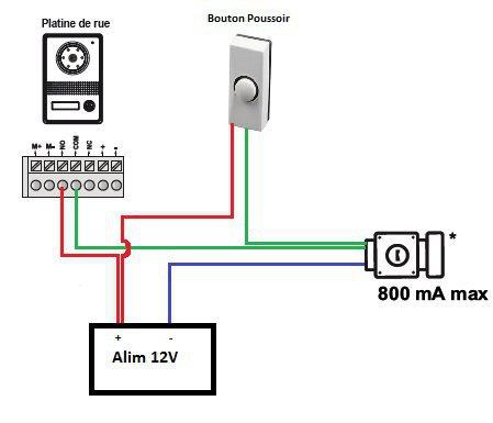 ajout bouton poussoir sur g che lectrique avec visiophone. Black Bedroom Furniture Sets. Home Design Ideas