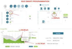 BUG Smart Scenario 12 12 2019.png