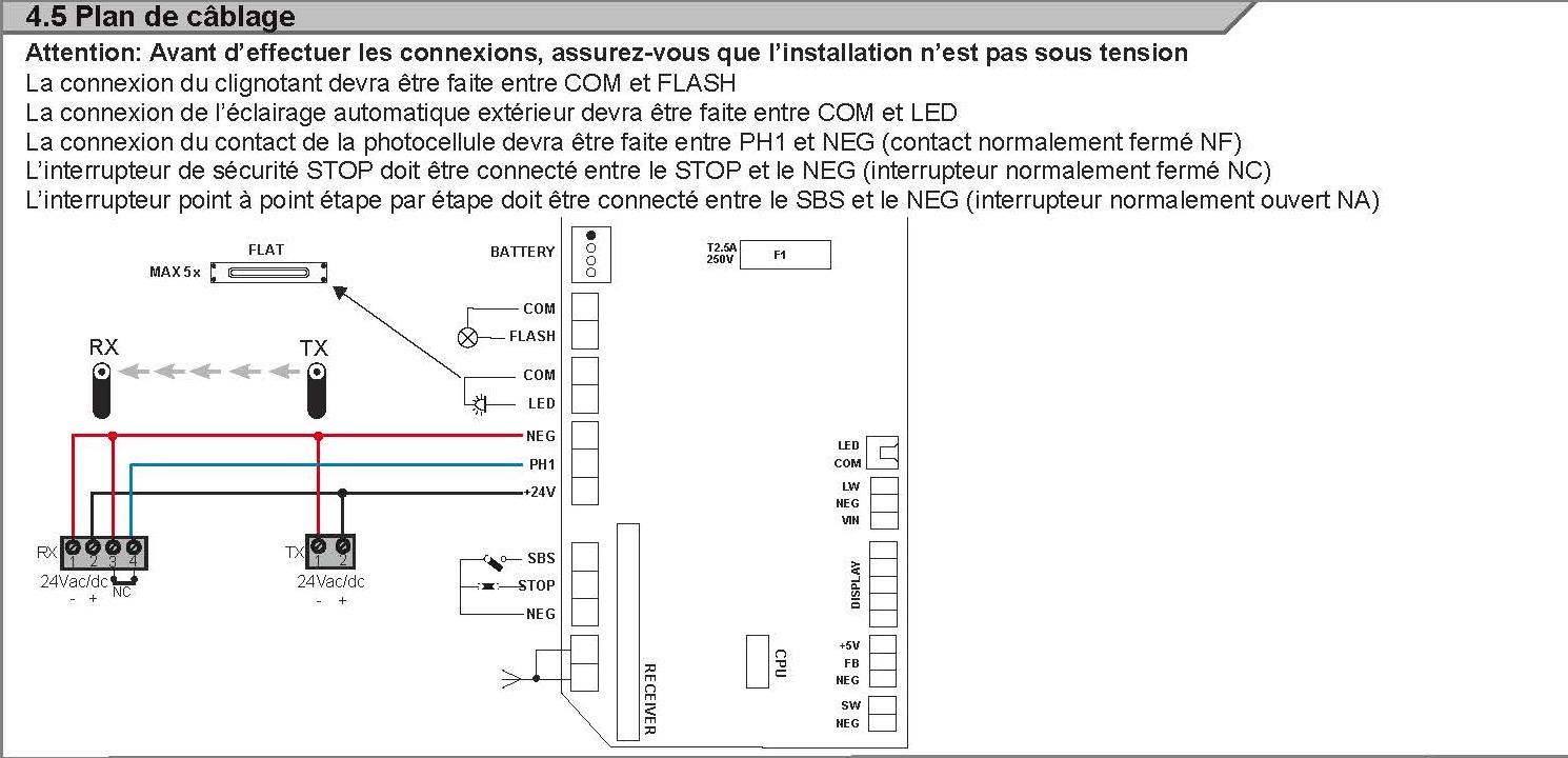 Comment brancher recepteur somfy svp avec r ponse s for Programmation moteur porte de garage one