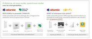 SMART Somfy annoncé sur doc Atlantic Alfea Extensa 10.JPG