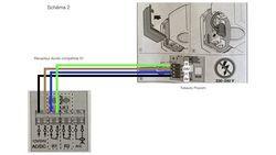 Branchement Récepteur Accès compatible IO.002.jpeg