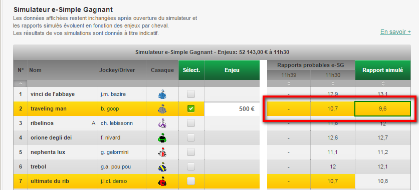 Simulateur en simple gagnant