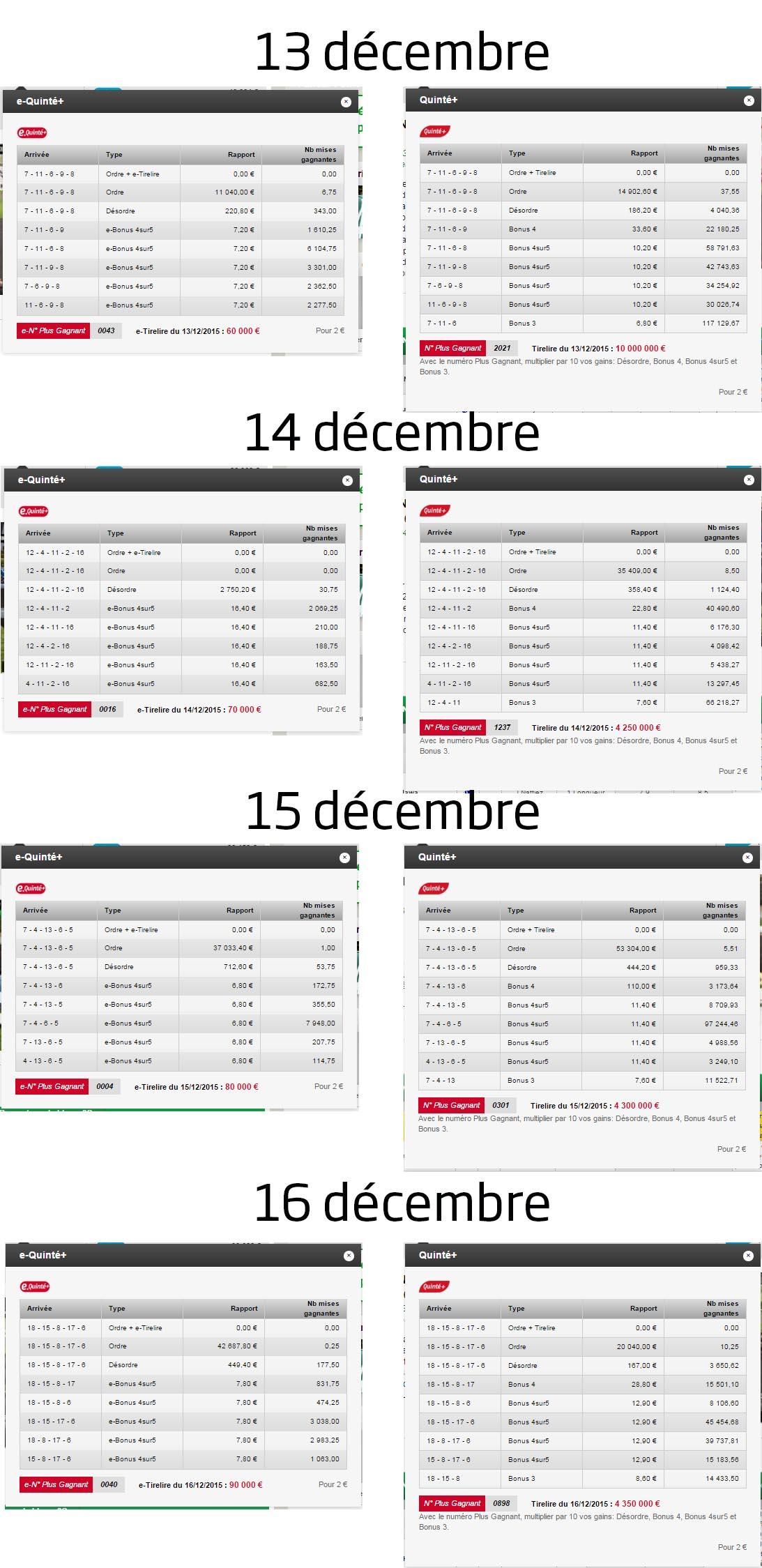 e-quinté+ & Quinté+ PMU