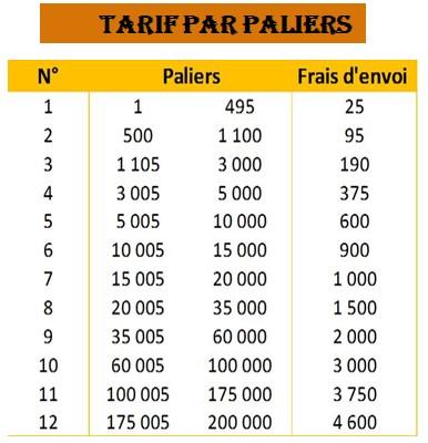 frais transfert avec Code OM Orange Money Senegal.jpg