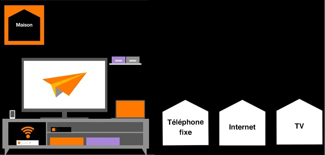 Internet Orange Home Home   ADSL Wifi Livebox.jpg