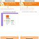 Factures Fixes sur Orange et Moi 3.JPG