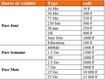Pass Kirene avec Orange.png