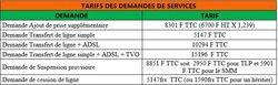 Frais demande service Orange ADSL Wifi.JPG