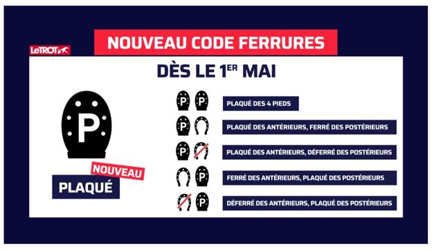 code_ferrures