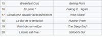 saison_2_faking_it_wikip_dia__original.png