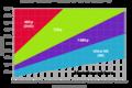 SVDGUI_201812-Schema-DistanceTV-Resolution.png