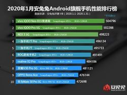 top-10-android-highend-2020.jpg
