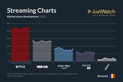 01-Statistica-JustWatch.jpg