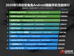 AnTuTu-Top-10-Flagships-Mai-2020.png
