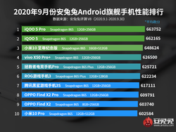 AnTuTu-Flagship-Septembrie-2020.png