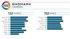 dxomark-camera-galaxy-s20-ultra.jpg