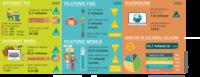 infografic-ANCOM.png
