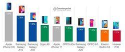 Top-10-Smartphones-Q3-2019.jpg