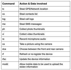 spyware-actualizare-sistem.jpg