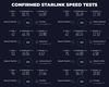 starlink-tests.jpg