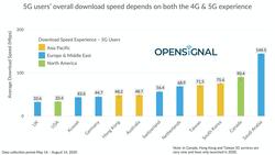 top-conexiuni-5G-nivel-mondial.png