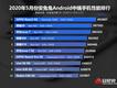 AnTuTu-Top-10-MidRange-Mai-2020.png