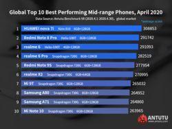 AnTuTu_Mid-range_Phones.jpg