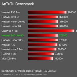 antutu-huawei-p40-lite-5g.jpg