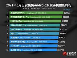 top10-flagship-mai-2021.jpg