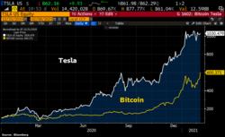 Tesla-Bitcoin.png