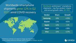 Smartphone-Market-Share-Q2-2021.jpg