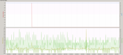 Real_Time_Graph.PNG